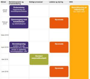 Aktivitetsplanlegger_presentasjon som tabell